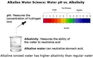 high alkaline water may not be good